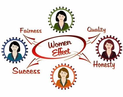 Women leaders in company